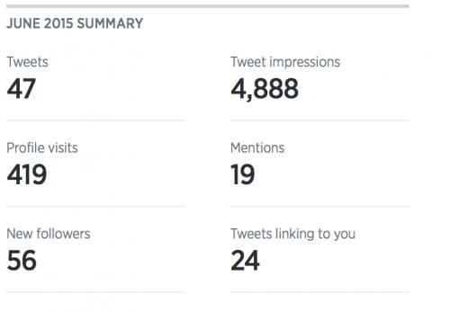 See how I easily grew my Twitter account!